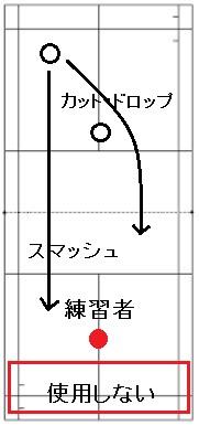 バドミントンシングルスの強化練習
