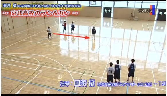 バスケット オフェンス練習法解説・実演DVD
