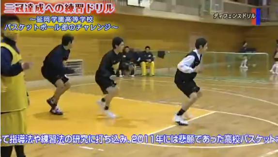 バスケットボールディフェンス練習法DVD