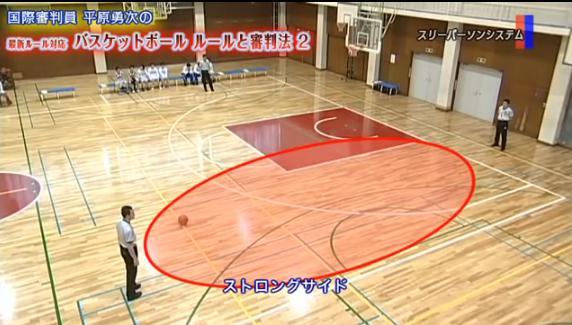 バスケット審判三人によるジャッジ 実演・指導教材DVD