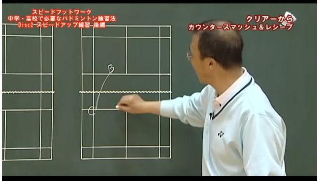 東大阪大学柏原高等学校バドミントン部練習法DVD
