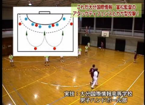 ハンドボール得点力をつけるシフト攻撃練習メニューDVD