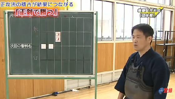 剣道模擬試合形式(団体戦)練習・戦術解説