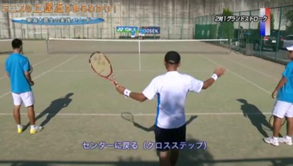 テニス実戦練習法 各種パターン実演