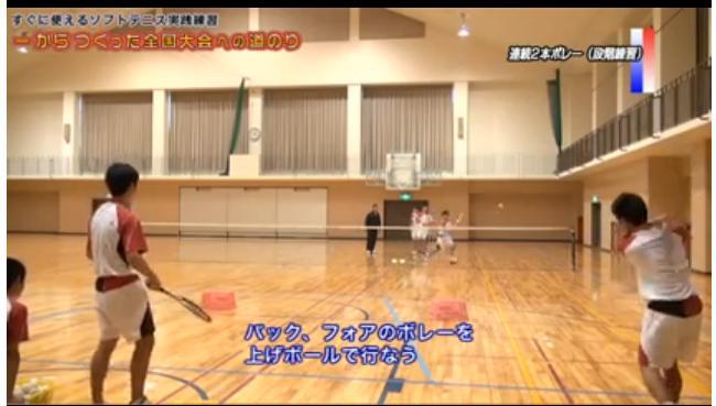 ソフトテニスフォア・バックボレー練習法