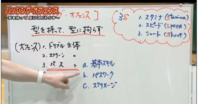 富士学苑女子バスケ部の練習内容DVD