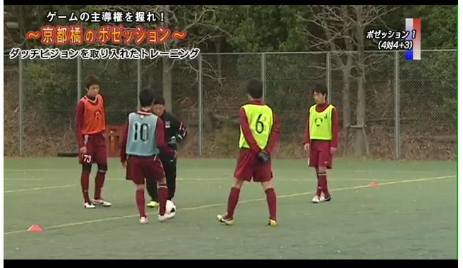 複数練習でのポゼッション サッカートレーニング法DVD