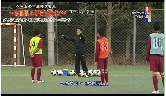 サッカーの練習法解説・実演DVD