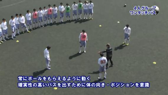サッカー攻撃練習法 実演解説DVD
