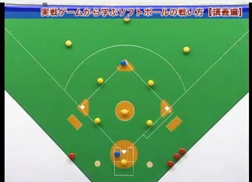 ソフトボール指導 理論解説DVD