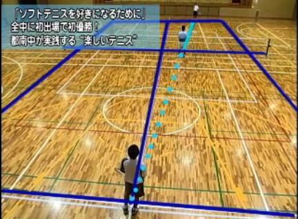 ソフトテニス ポジション 前衛・後衛実践練習DVD