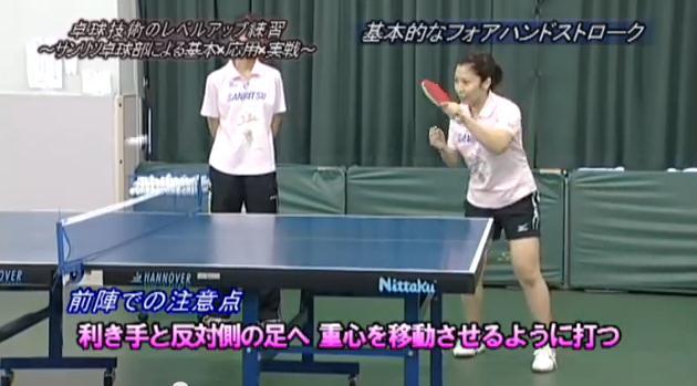 卓球の基本動作フォア・バックハンド練習法DVD