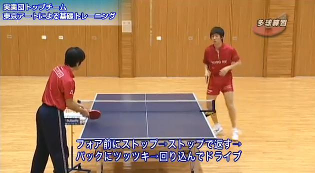 実業団卓球部指導・練習法実演DVD