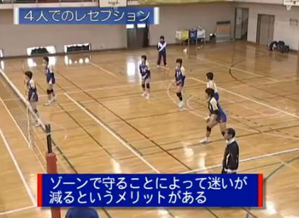 バレーボール フォーメーション サーブレシーブ練習法