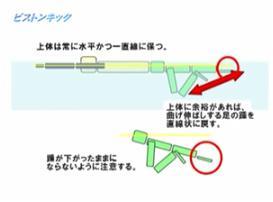 streamline-speedupfukaketsu